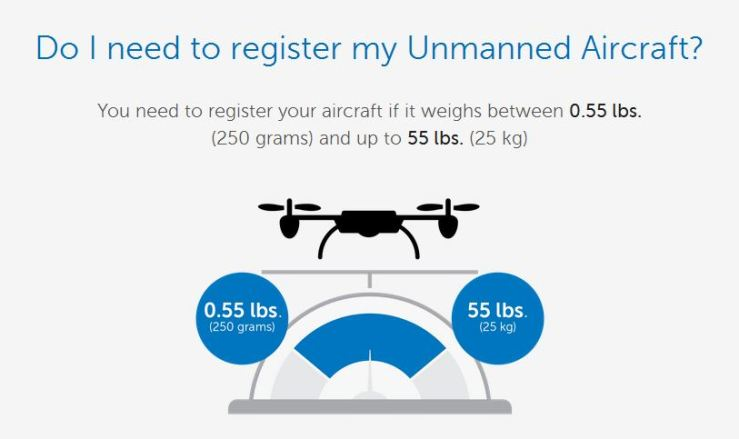 drone_register
